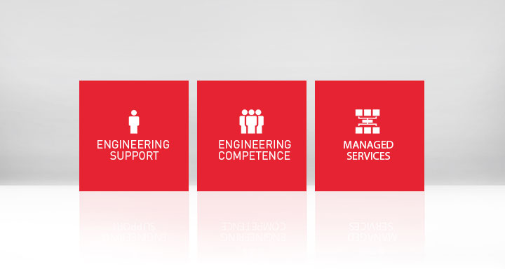 Engineering Support, Engineering Competence und Managed Services – das FERCHAU-Leistungsportfolio.
